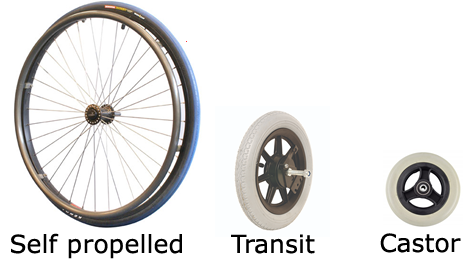Wheelchair wheel size illustrator